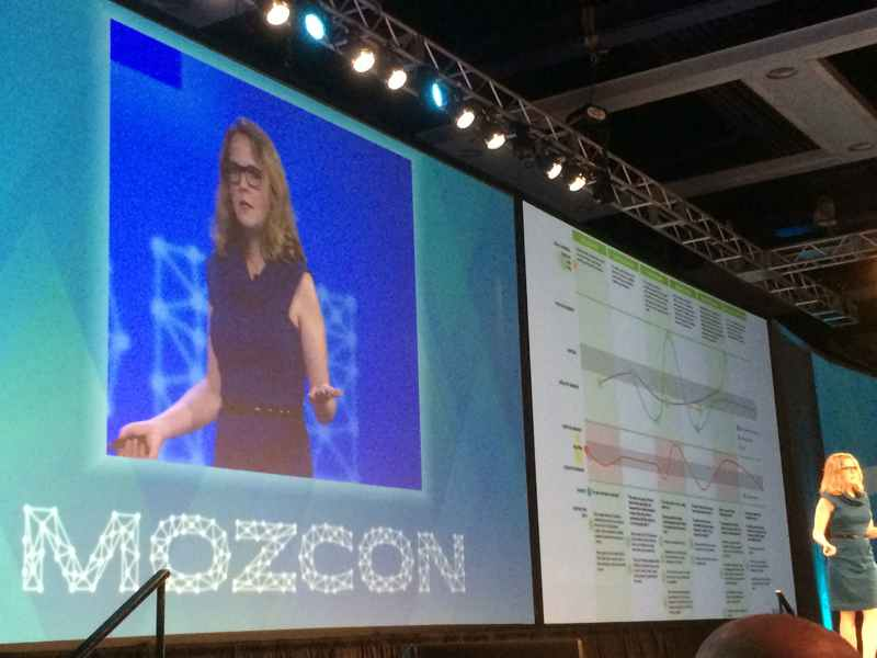 mozcon-review-digitais-do-marketing