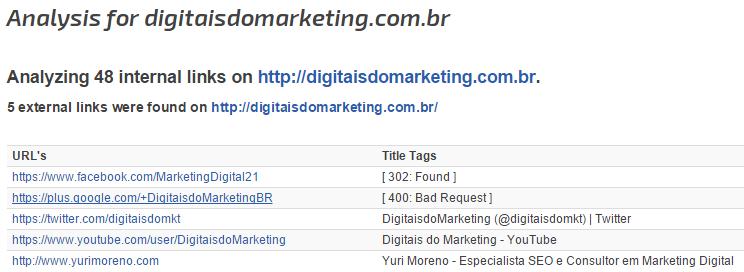Análise de links externos com tag de título